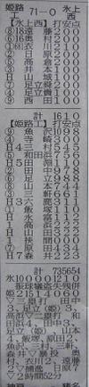 Cocolog110712himekohikaminishi